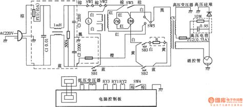 microwave oven wiring diagram lg microwave oven circuit