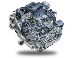 Subaru 6 Cylinder Engineering 2016 Legacy Subaru Canada