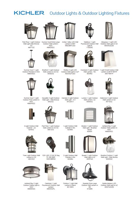 Ace Plumbing Vineland Nj by Exterior Lighting Ace Plumbing Heating Electrical Supplies