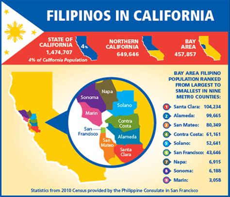 bay area police training exchange with philippines builds