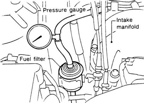 2003 nissan altima fuel filter 1999 nissan altima fuel filter location get free image