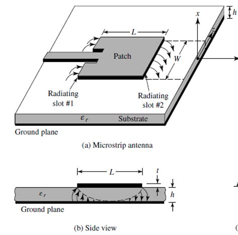 design and fabrication of a small microstrip patch antenna