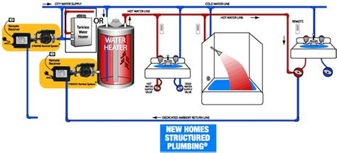 water heater circulating diagram recirculating for water heater home victory
