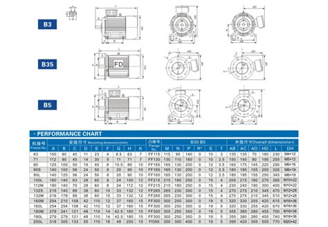 oc28 transistor datasheet 3 phase induction motor dimensions 28 images y2 high voltage high power electric motor