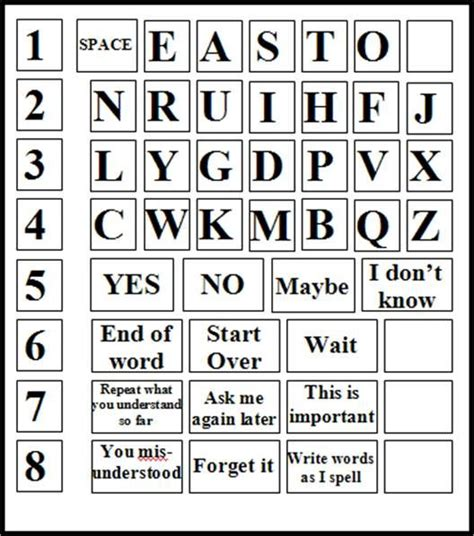 printable alphabet communication board this has to be the most unique layout for a letter