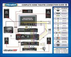 home theater wiring diagram click     big