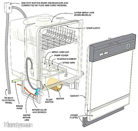 ge dishwasher schematic diagram wiring diagram with