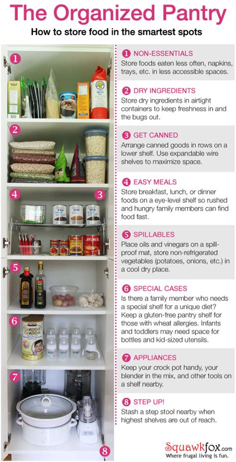 Pantry Categories diy how to perfectly organize your pantry diy crafts