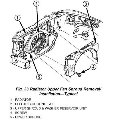 directions to replace a radiator on a 2002 dodge dakota