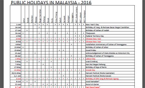 pcb calculations 2015 summary of changes malaysia pcb table 2015 malaysia pcb table inland revenue board