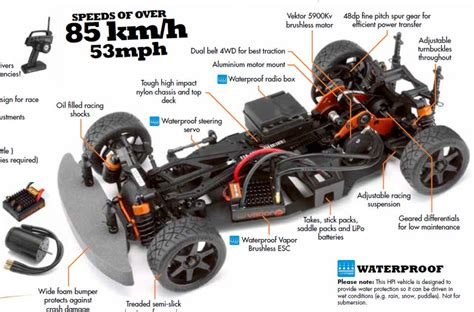 Rc Modellbau Auto by Rc Car Parts Rc Cars Pinterest Cars Radio Control