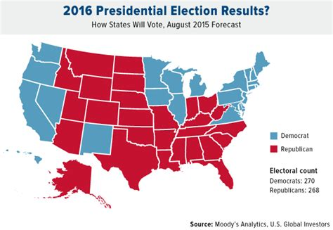 us house election results 2016 us election results spill news