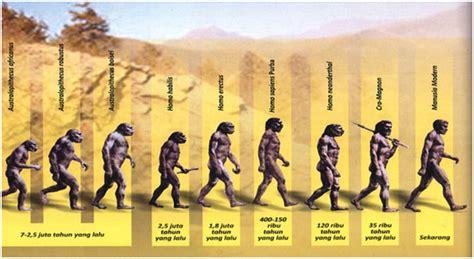 manusia purba sejarah jenis dan corak kehidupan