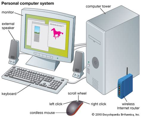personal computer: personal computer system   Students