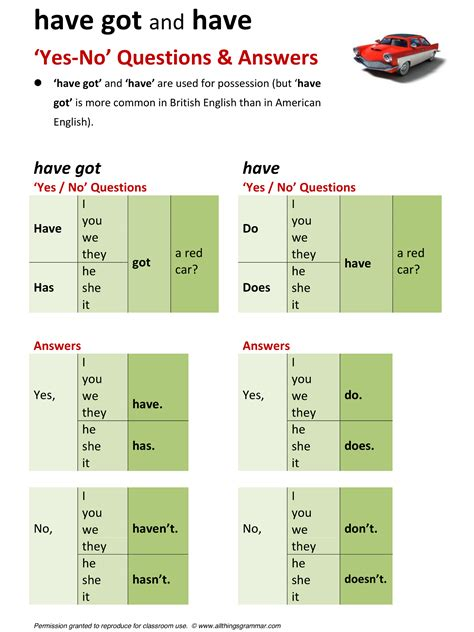 quiz questions no answers english grammar have got and have questions answers