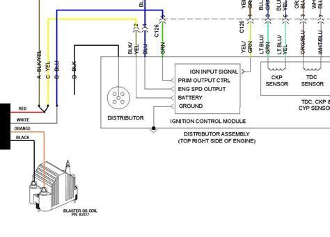 gmos 01 wiring diagram efcaviation