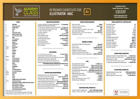 adobe illustrator cs6 quick guide keyboard shortcuts for illustrator academy class