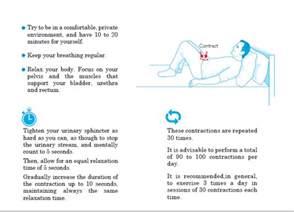 kegel exercises prostate cancer rene sotelo urologic