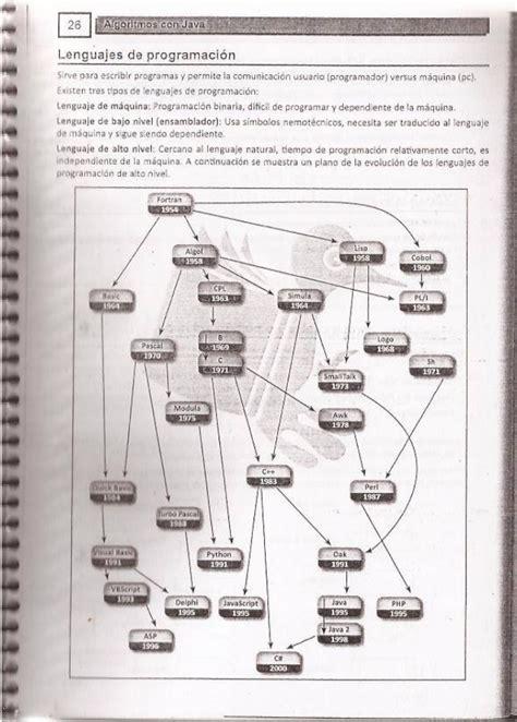 unir cadenas java fundamentos de programaci 243 n en java