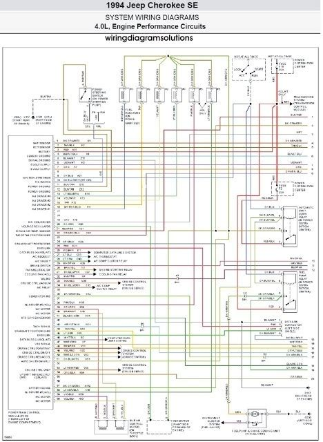 1994 jeep fuse panel wiring diagram and