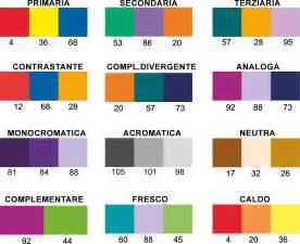 tavola cromatica dei colori strumento layout colore