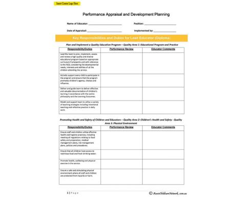 Staff Appraisal For Lead Educator Aussie Childcare Network Lead Safety Program Template