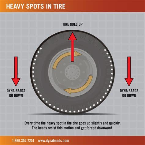 bead balancing tires dyna bead tire balancing system