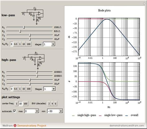 high pass filter gain wolfram demonstrations project