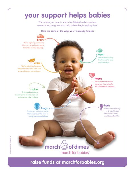 march for babies blog march of dimes 187 niki taylor march for babies disney baby