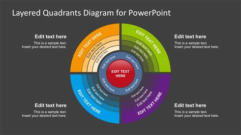Circle Diagram Template by Free Circular Layered Diagram For Powerpoint