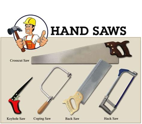 type of saw five common types of saws wrencher s reference