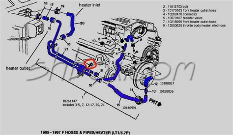 lt1 camaro heater hose diagram lt1 camaro heater hose diagram lt1 radiator hose diagram