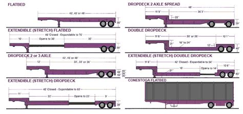 Truck Services & Equipments