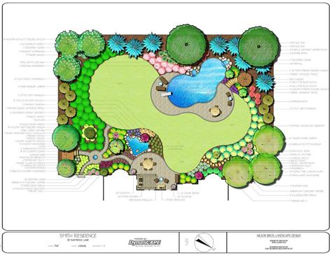 backyard plan landscape design unique property maintenance