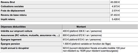 bureau des non r駸idents luxembourg tableau calcul impot assistance maternelle 2018 hl66