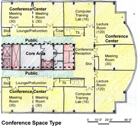 design criteria building conference classroom whole building design guide