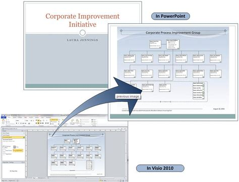 orgchart for visio orgchart for visio driverlayer search engine