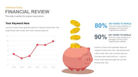 financial review template powerpoint keynote template