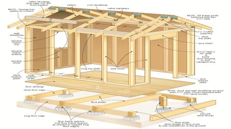 House Shed Plans by Garden Shed Plans Garden Shed Plans 12x16 Building Plans