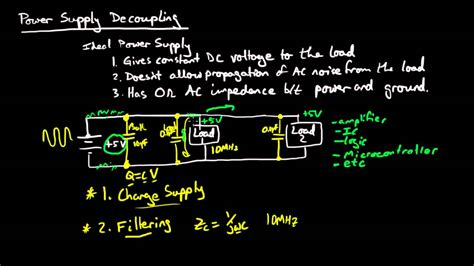 capacitor decoupling circuit decoupling capacitors 1 of 4
