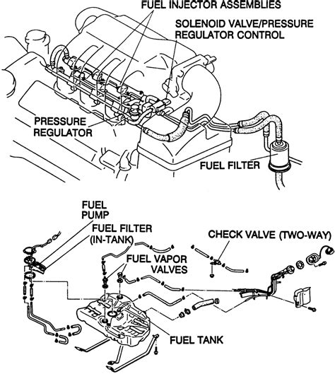 2000 mazda mpv fuel filter location solved where is fuel filter located on mazda 626 2002 4