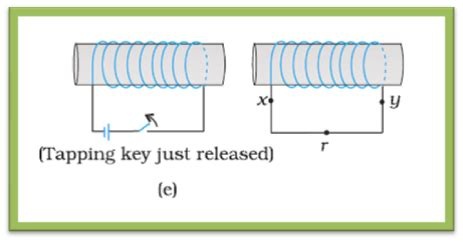magnetic induction ncert ncert solutions for cbse class 12th physics chapter 6