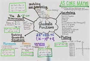 quadratic graphs a3 poster summary guide mr williams maths