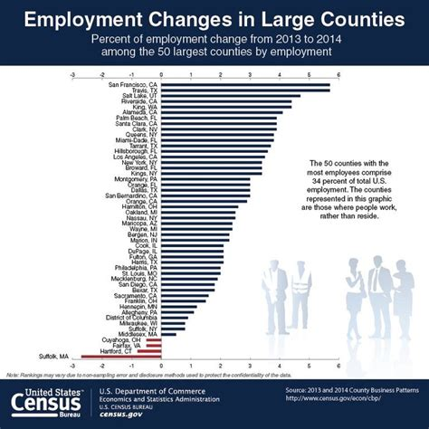 pattern making jobs usa 17 best images about data visualizations on pinterest