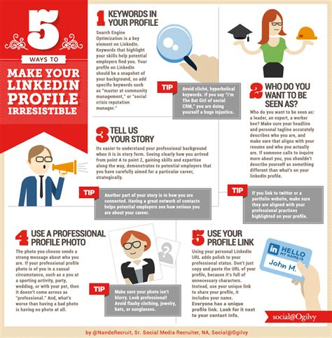 linkedin 101 an irresistible profile infographic