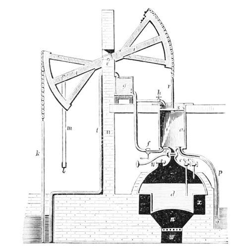 Pompe A Eau 1705 by Pompe 224 Feu Wikip 233 Dia