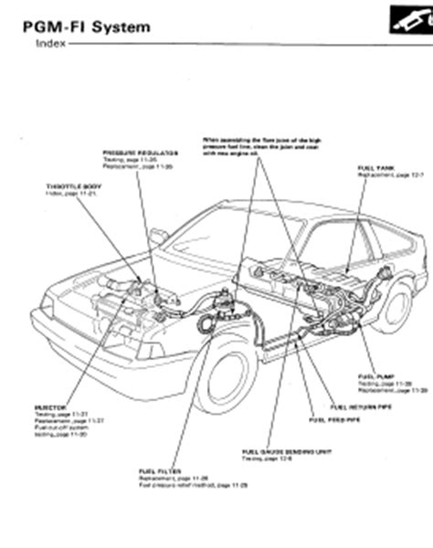 car owners manuals free downloads 1985 honda civic electronic throttle control honda civic hatchback 1984 1985 1986 service manual car service manuals