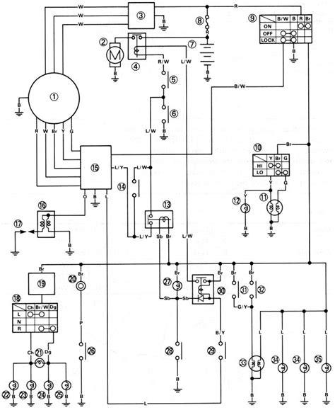 2003 yamaha ttr 225 wiring diagram 34 wiring diagram