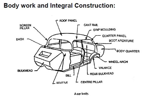 mini cooper lights wiring diagram mini just another