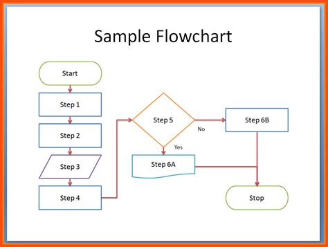 flow chart template word program format